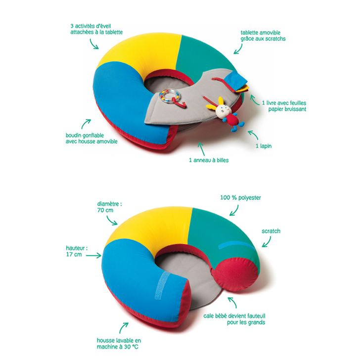 Ce cale-bébé est conçu pour soutenir le petit enfant dès les premiers mois. Il est alors allongé sur le boudin, sans la tablette. En grandissant, il passe plus de temps assis. Il est alors confortablement installé dans cette aire de jeux avec la tablette et découvre les activités : il froisse le papier bruissant de la fleur, fait tinter le grelot du lapin ...La tablette permet aussi de poser d'autres jouets. Et quand l'enfant grandit encore, cette tablette amovible se retire et le cal...