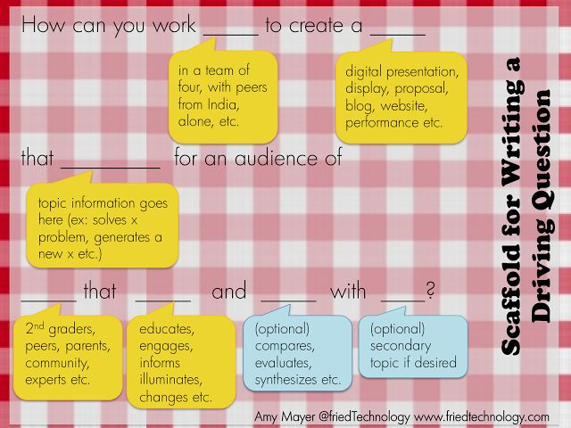 Scaffold for Writing a Driving Question for Project Based Learning
