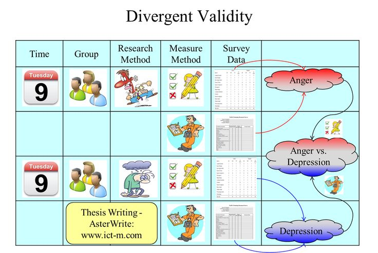 validity dissertation Validity dissertation - witness the benefits of professional custom writing assistance available here learn all you have always wanted to know about custom writing.