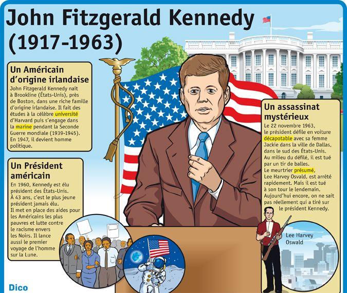 Fiche exposés : John Fitzgerald Kennedy (1917-1963)