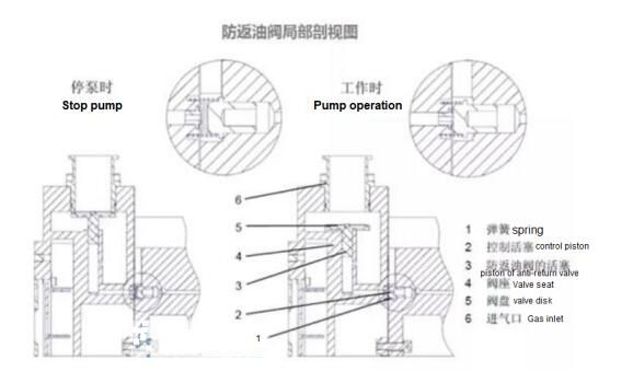 2XZ series two-stage rotary vane pump on air operated diaphragm pump diagram, ball pump diagram, scroll pump diagram, submersible pump diagram, impeller pump diagram, case pump diagram, turbomolecular pump diagram, hamilton pump diagram, industrial pump diagram, filter pump diagram, liquid vacuum pump diagram, vortex pump diagram, hydraulic pump diagram, screw pump diagram, vane pumps how they work, two stage pump diagram, horizontal pump diagram, progressing cavity pump diagram, variable volume pump diagram, gerotor pump diagram,