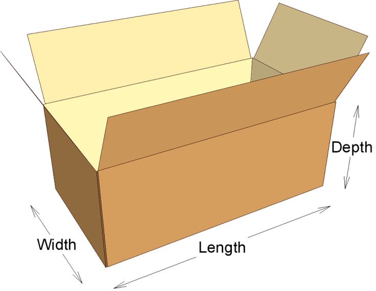 How to measure a shipping box