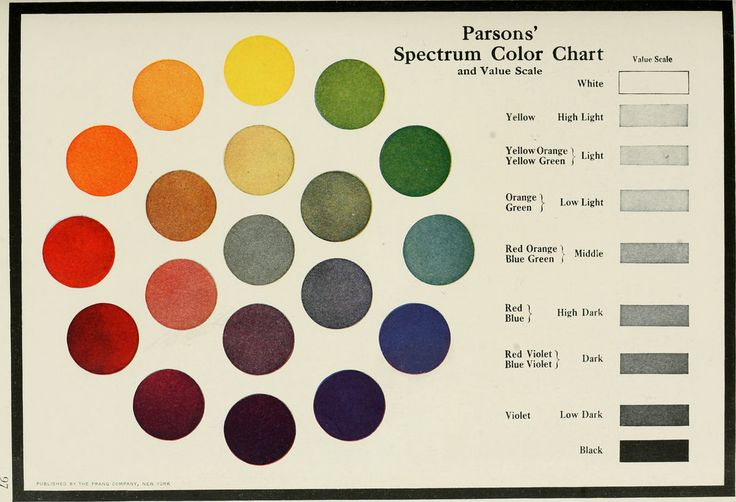 82 best images about paint color through the decades on for Color wheel chart paint