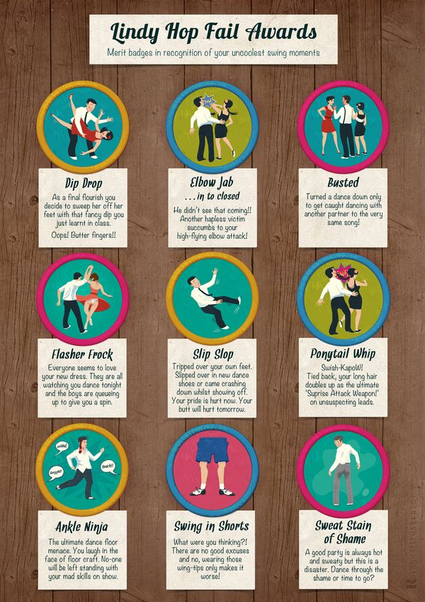 Lindy Hop Fail Awards (mock merit badges for fail moments on the swing dance floor) by Roland MacDonald, via Behance  Hey, Flasher frock is not a fail:)
