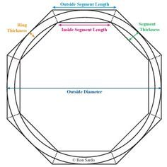 Woodturners Resource Segment Calculator Also useful for calculating an arch!!!