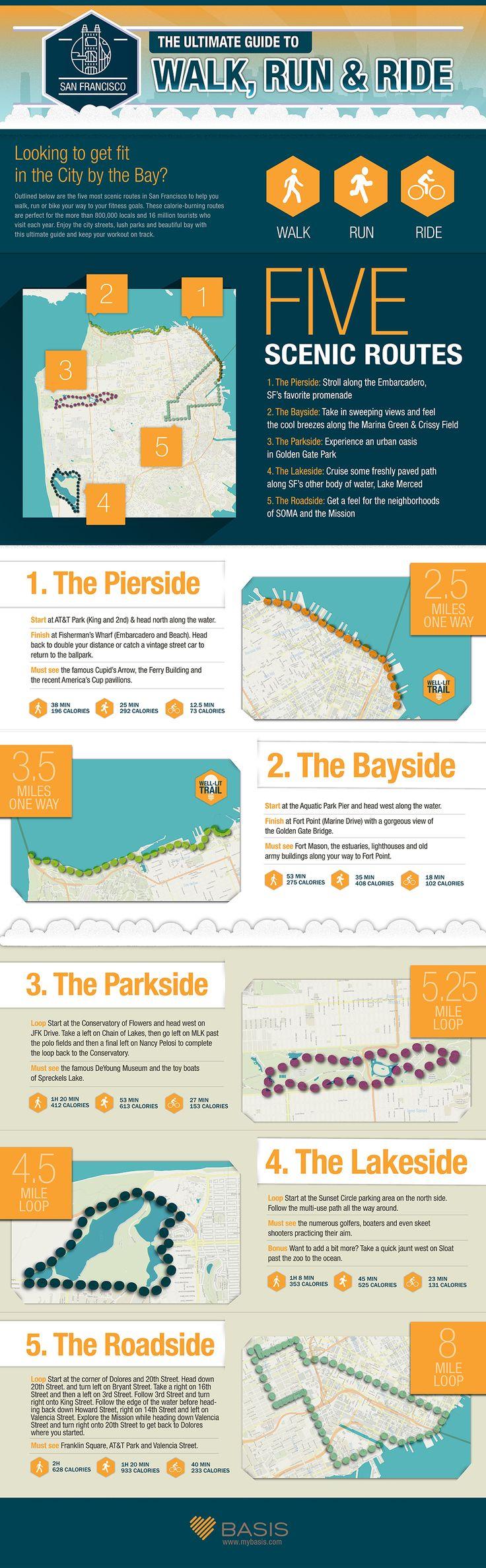San Francisco - Walking/Running Routes
