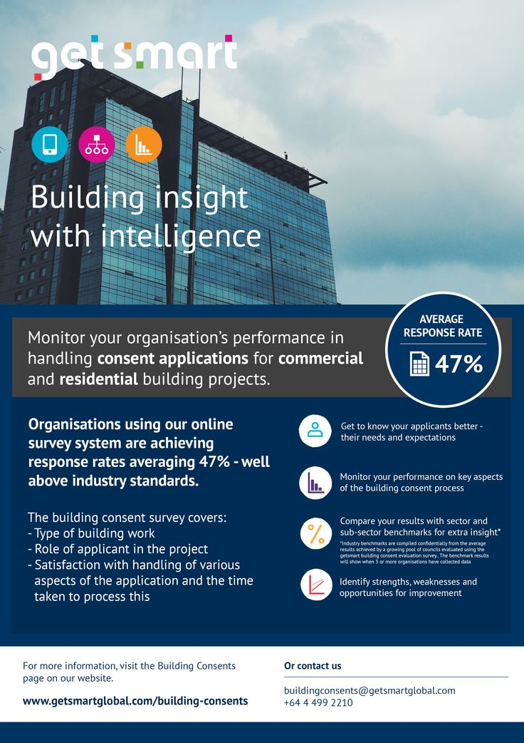 Monitor your organisation's performance in the handling of consent applications for commercial and residential building projects - check it out at www.getsmartglobal.com/building-consents