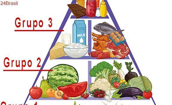 Pirâmide alimentar – Saiba tudo sobre o modelo de pirâmide brasileira