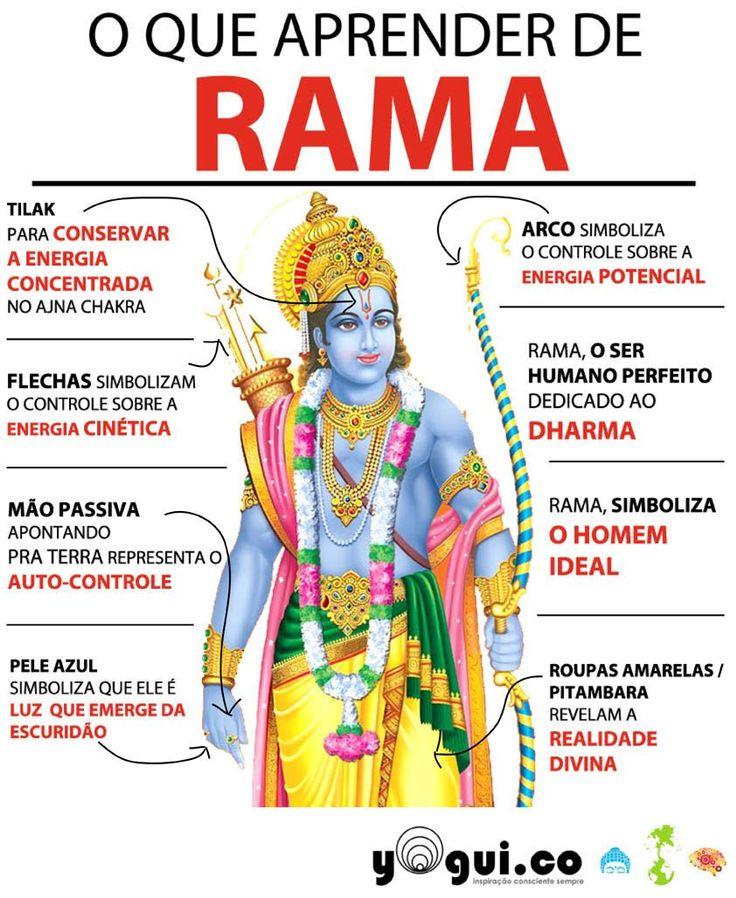 A maioria das pessoas reconhece que estas belas imagens são indianas, pois demonstram o esplendor da cultura do hinduísmo: cores vivas...