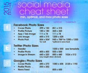 2015 Guide to Social Media Photo Sizes
