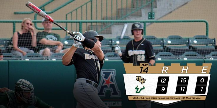 RECAP: @ebarber21012's two homers leads #UCF to 12-9 win at USF http://ucfknights.co/1cCAnQd  #ChargeOn