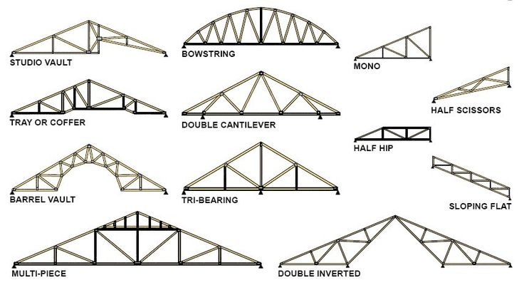Caudill Truss And Metal Trusses Barns Roof Truss