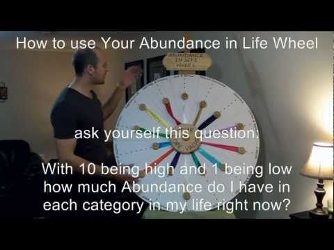 abundance in life wheel | Your Abundance in Life Blog