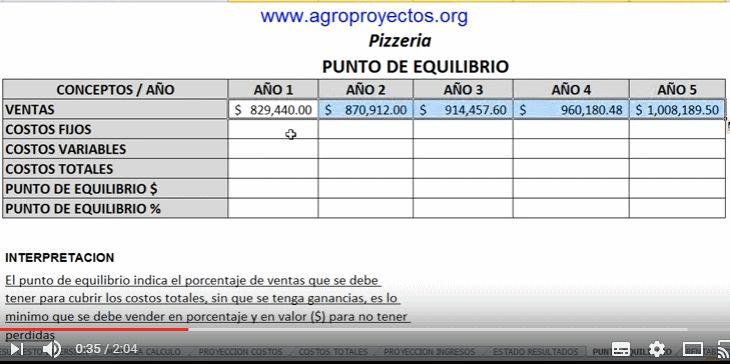 Vídeo: como calcular punto de equilibrio en Excel?