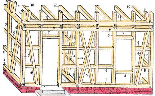 fachwerk -  half timbered house - enxaimel