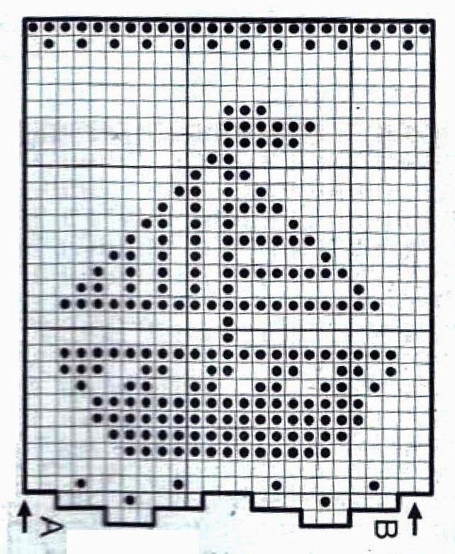 crochet em revista: Ponta
