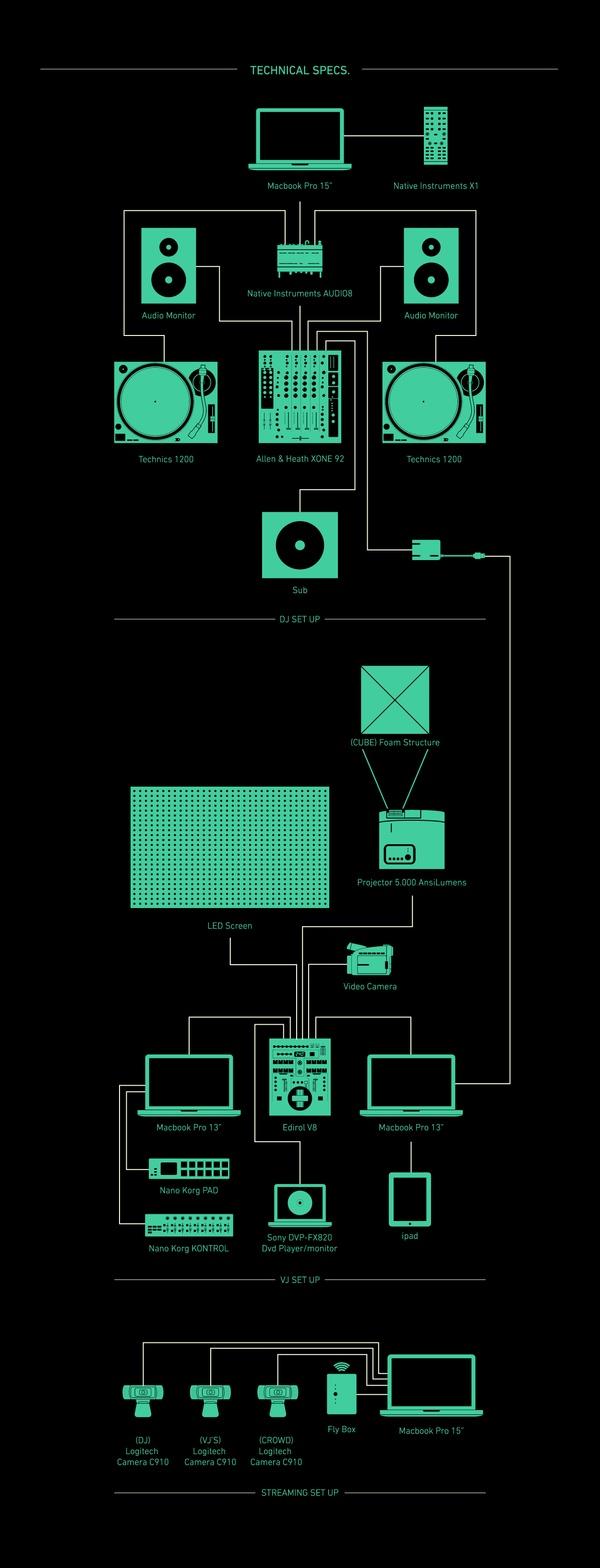inspiration: Design Dataviz 01, Graphics Info Yo,  Cathode-Ray Oscilloscope, Says, Infographics Ea, Infographic Ea, Info Graphics, Infographic Data Design, Contest Info