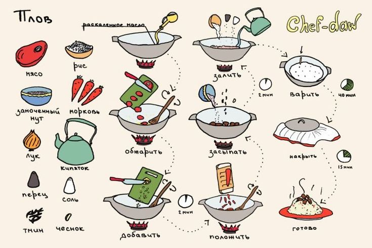Кексики на майонезе рецепт с фото вопросы