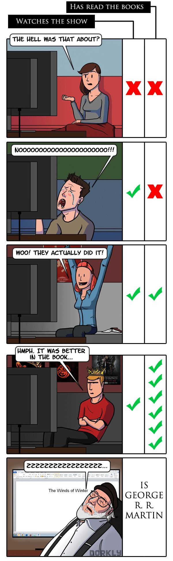 How People Reacted To Last Night's Game of Thrones [Comic] | Geeks are Sexy Technology News