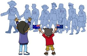 ANZAC Day Curriculum resources - includes fact sheet for students, lesson ideas, extra resources such as links to interactives, photo gallery and useful websites