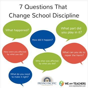 7 Questions That Change School Discipline: Restorative Justice  #restorativejustice #transformativejustice