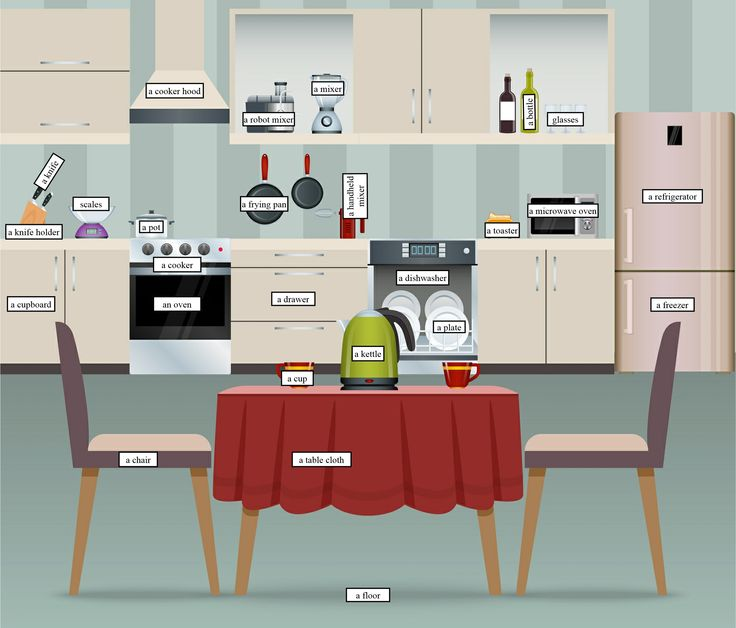 You can learn 26 vocabulary items related to kitchen. There are several quizzes, a video and an infographic to help you learn the vocabulary.