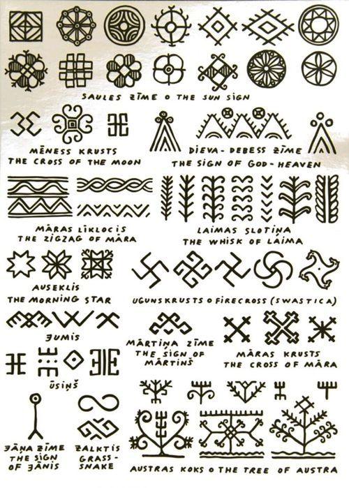 Zīmes... Suástica é um símbolo de alto conhecimento, infelizmente depois de ser escolhida como símbolo de um partido tornou-se símbolo do terrível holocausto.