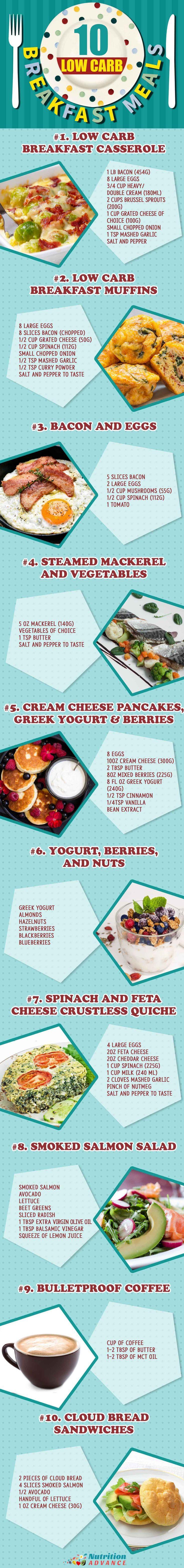 Best 25+ No sugar diet ideas on Pinterest | No sugar ...