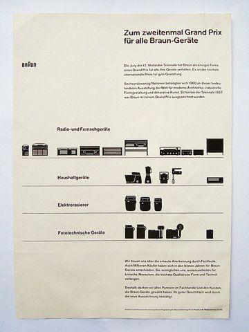 Braun Brochure, 1960's   Design Wolfgang Schmittel