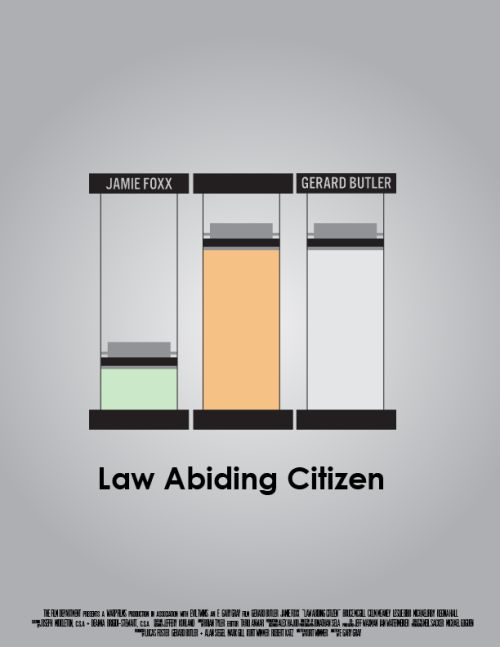 Law Abiding Citizen (2009) ~ Minimal Movie Poster by Tom Irwin #amusementphile