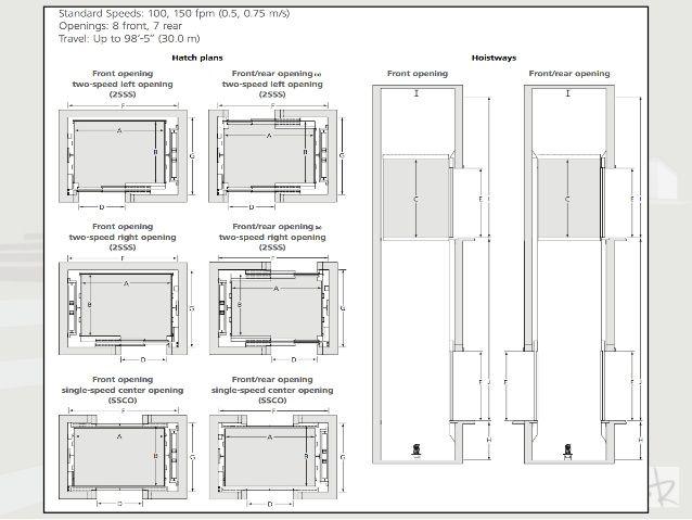 Schindler elevator dimension的圖片搜尋結果 | Plan | Diagram