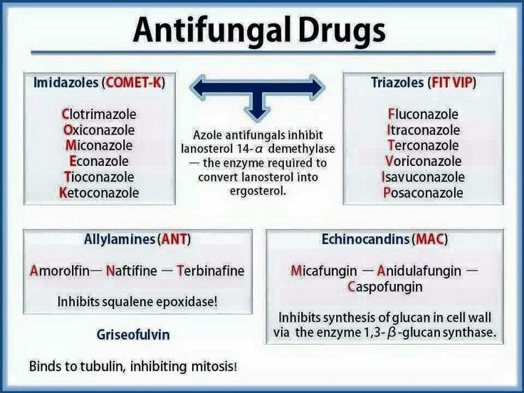 diferencia finasteride 1 mg y 5 mg