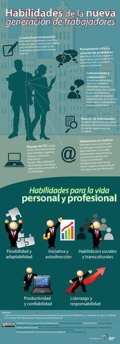 Habilidades de la nueva generación de trabajadores #infografia #infographic #empleo