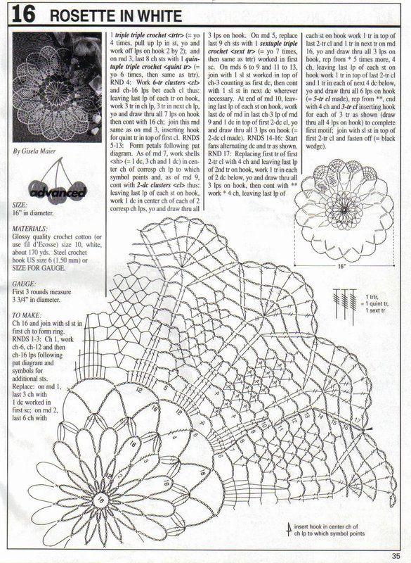 Rosette in White crochet doily diagram