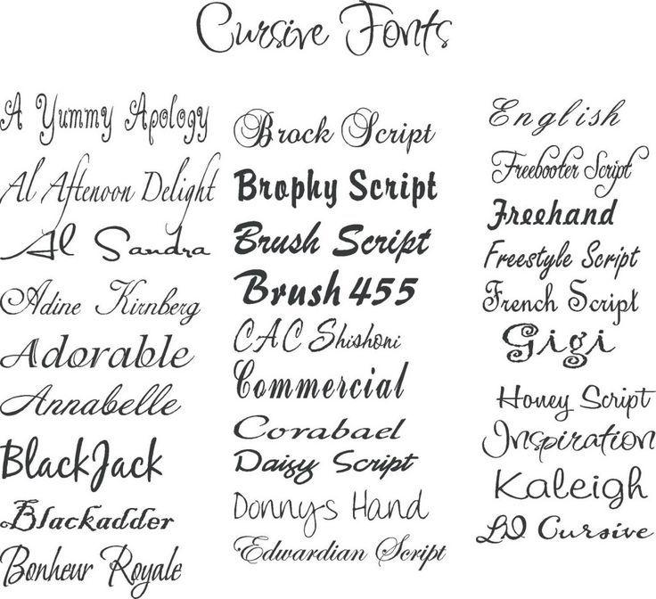 2017 trend Women Tattoo - Handwriting script girly tattoo fonts...