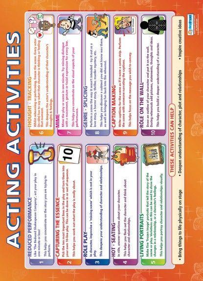 Acting Activities | Drama Educational School Posters