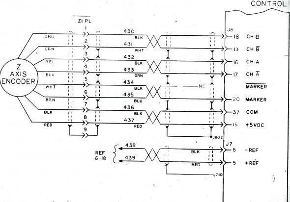 Heidenhain Encoder Wiring Diagram | Diagram | Diagram, Wire, Math