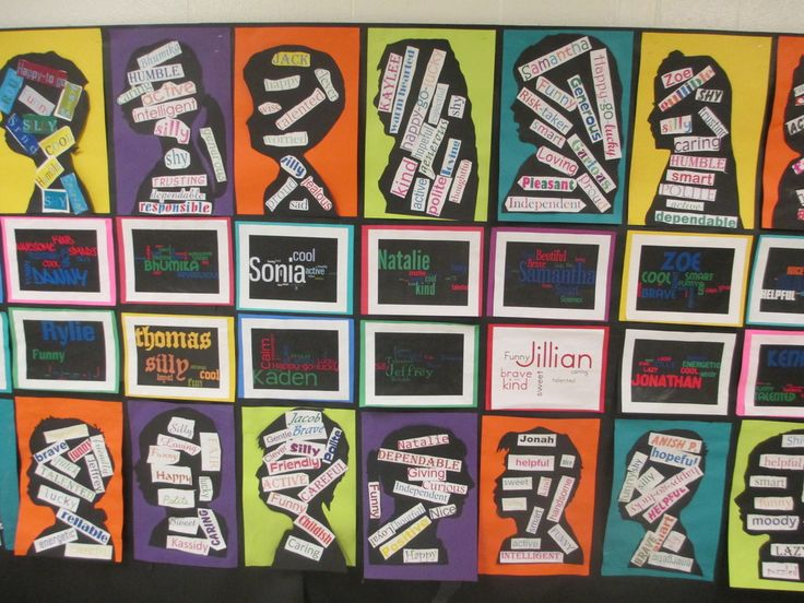 Character trait collages and wordles