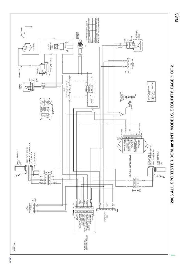 Esquema Electrico Sportster 883 Montajes Electricos Harley Davidson Harley Diagram