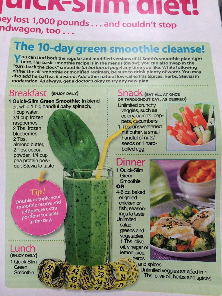 JJ Smith's 10 day Green Smoothie cleanse, cheat sheet