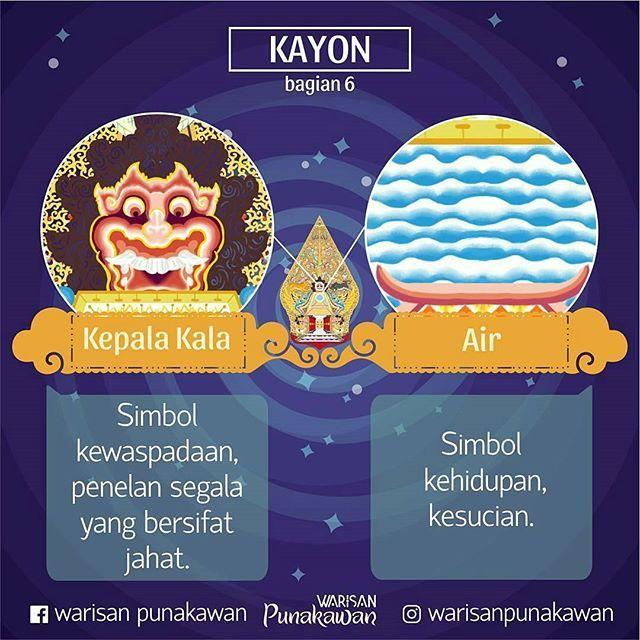 @Regrann from @warisanpunakawan -  Petruk: Yang udah pernah ke candi kayak Prambanan atau pura di Bali, mungkin liat relief kepala raksasa di atas gerbang/pintu. Tujuannya bukan buat nakut-nakutin pengunjung sob, tapi buat pengusir roh atau segala sesuatu yg bersifat jahat. Hal ini juga sama fungsinya di kayon gaezz.  Gareng: Kalo (kolam) air maknanya universal sob, simbol kehidupan&kesucian. Kalo di pewayangan ada Tirta Amarta/Parawita dalam kisah dewa Ruci. Perjalanan Bima (penuh simbol…