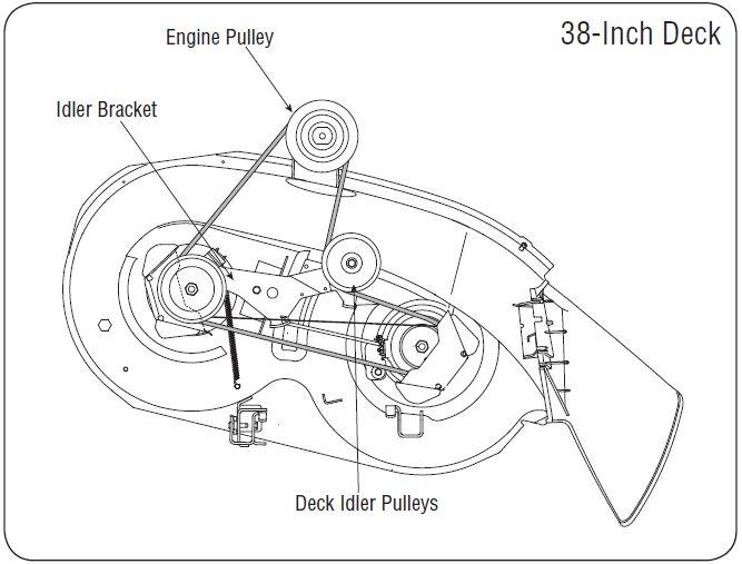 diagram of mtd engine pulley circuit diagram symbols u2022 rh blogospheree com