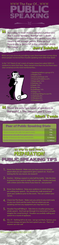 Conquering Fear of Public Speaking Training in Nairobi, Kenya