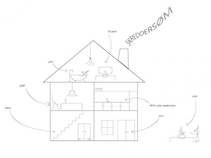 nice house diagram