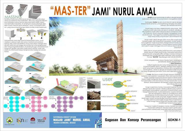 """Pemenang ke-2 Sayembara Desain Masjid Jami Nurul Amal """"THOAT FAUZI"""" ~ 1000+ Inspirasi Desain Teknologi Konstruksi Arsitektur"""