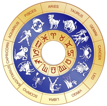Tamil Astrology 2013  Is this different from the West?