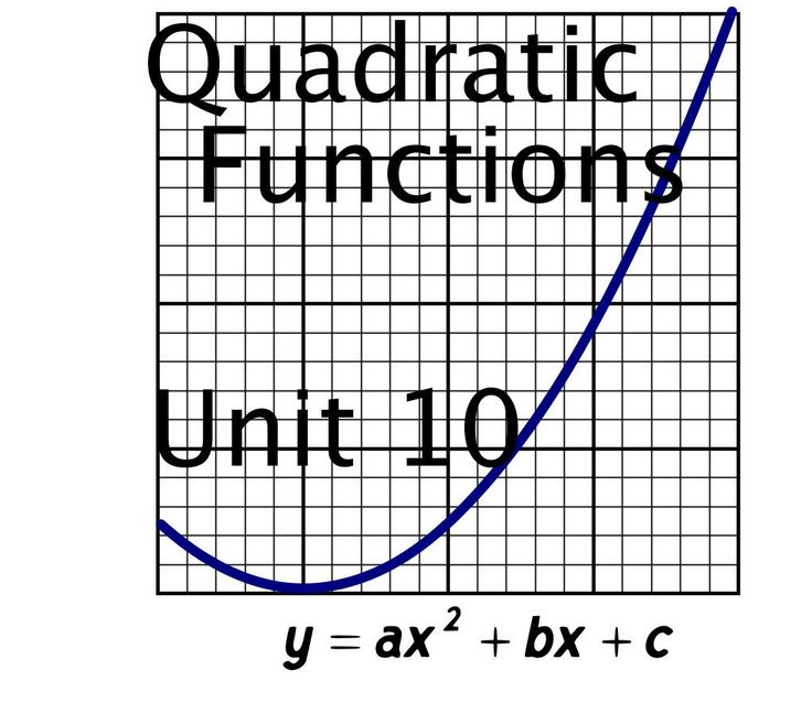 Daily lessons, assessments, and worksheets for Quadratic Functions. All Common Core aligned!