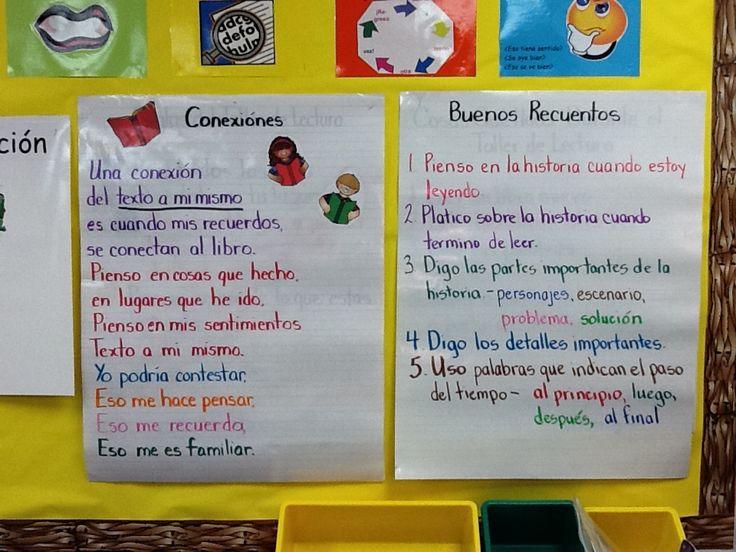 Bilingual Classroom   Anchor posters from a 1st grade bilingual classroom