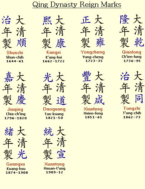 28 Best Images About Chinese Marks On Pinterest View
