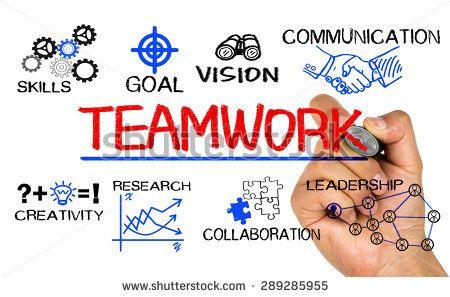 Hasil gambar untuk teamwork